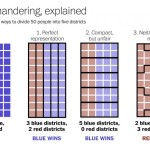 Picturing Gerrymandering Wrong